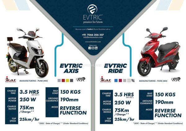 EVTRIC Electric Scooters