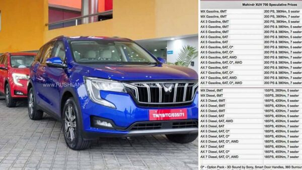 New Mahindra XUV700 - Variants and Prices