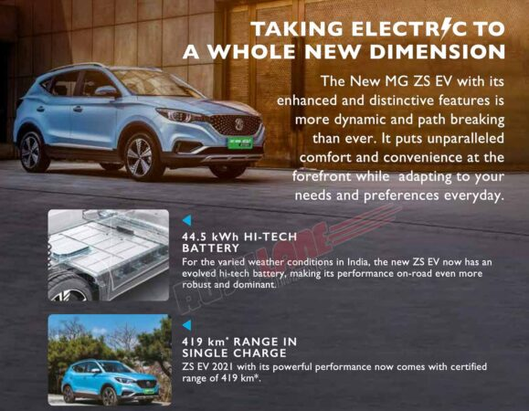 Existing MG ZS Electric