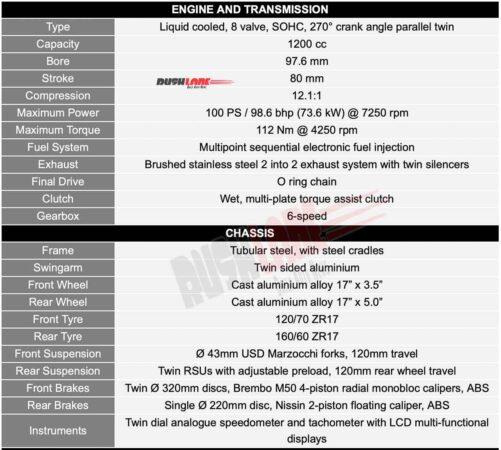 2021 Triumph Speed Twin Specs