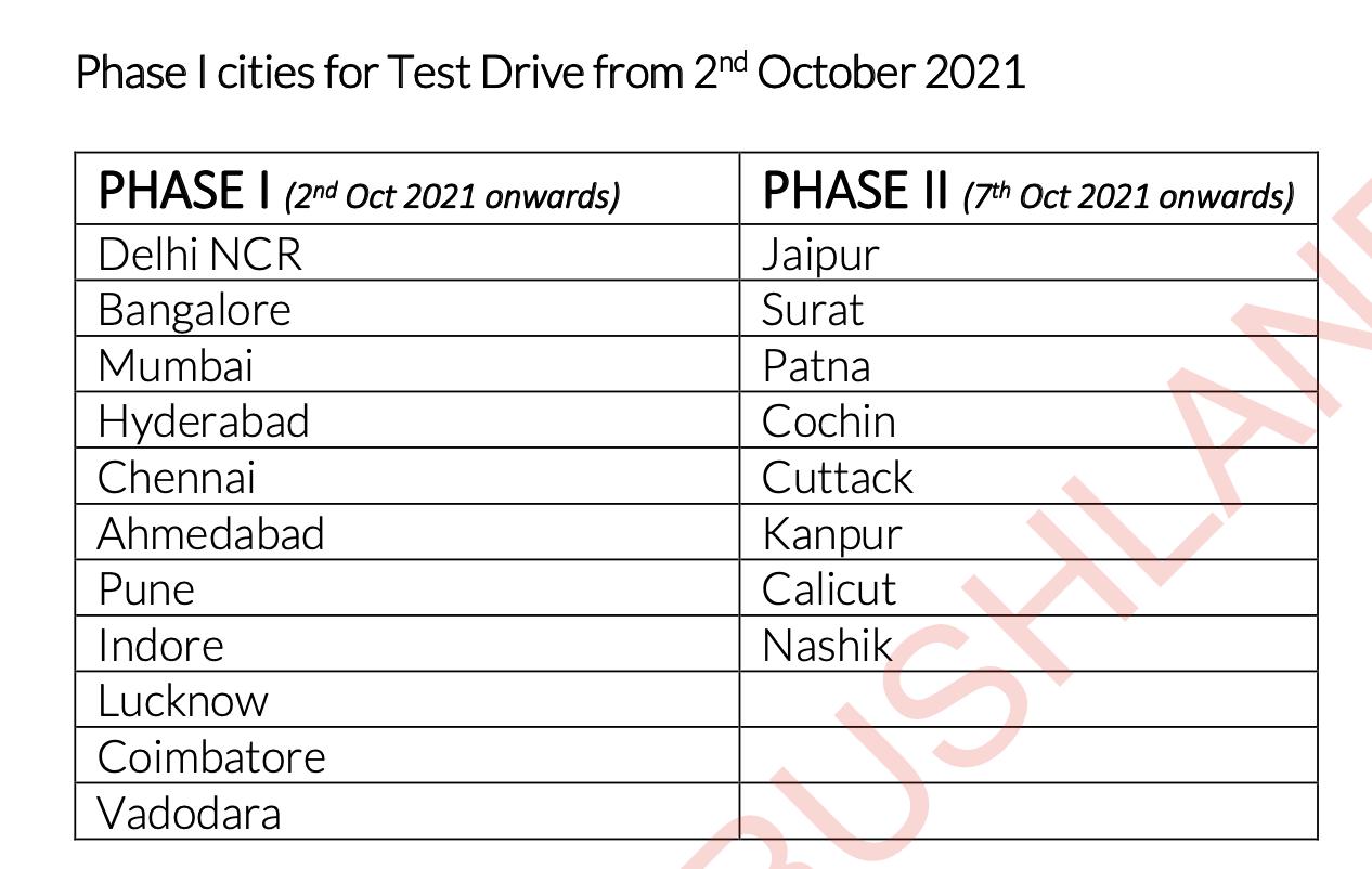 Mahindra XUV700 Test Drive