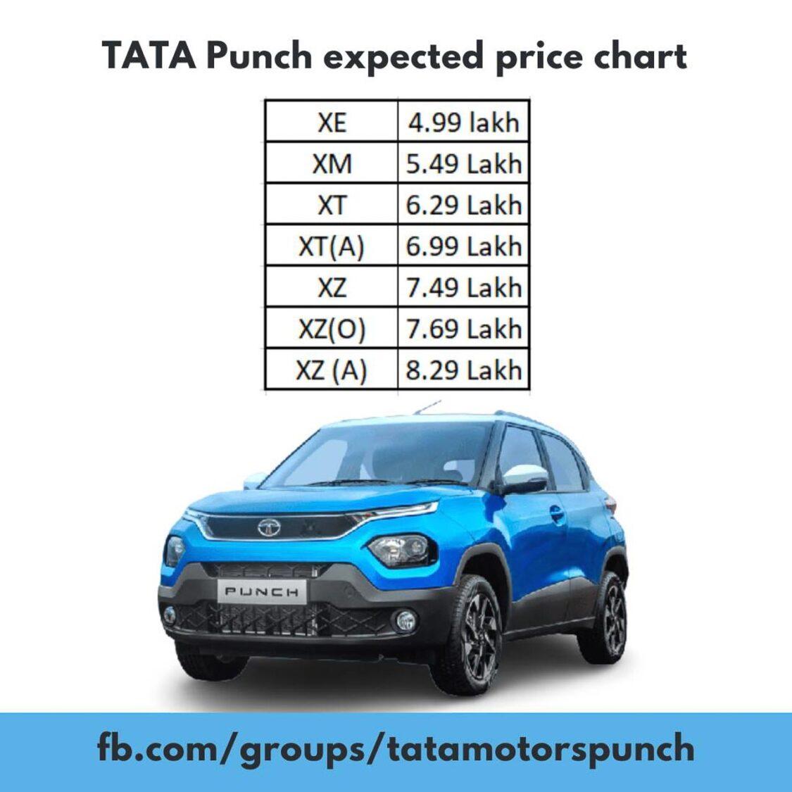 Tata Punch Price Range - Unofficial