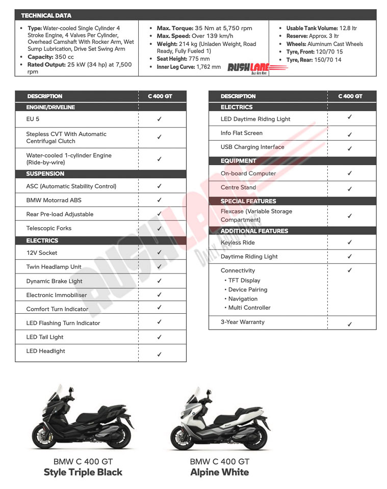 BMW 350cc Scooter for India - Official Specs